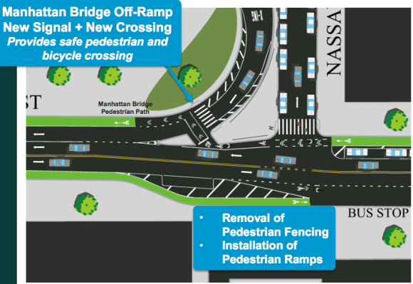 The project includes a new pedestrian crossing and traffic signal at the foot of the Manhattan Bridge [PDF]. Image: DOT