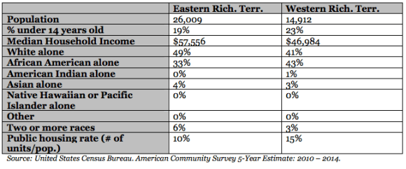 """Transportation Alternatives says that the lower-income, transit-poor residents of """"western Richmond Terrace"""" are being excluded from the city's efforts to make North Shore streets safer and more efficient for bikes and transit. Image: TransAlt"""