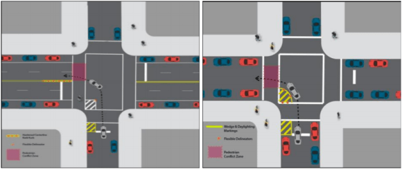 "DOT's new treatments for left turns: ""hardened centerlines"" (left) and ""enhanced daylighting"" (left and right). Image: DOT"