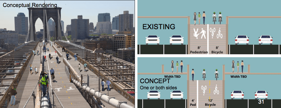 DOT's hypothetical concept for expanding pedestrian and bike access on the Brooklyn Bridge would build new paths over the steel girders that run above the main roadways. Image: DOT