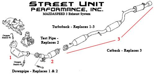 mazda exhaust diagram 1977 chevy blazer wiring diagram begeboy wiring diagram source
