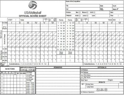 Scorekeeping Volleyball