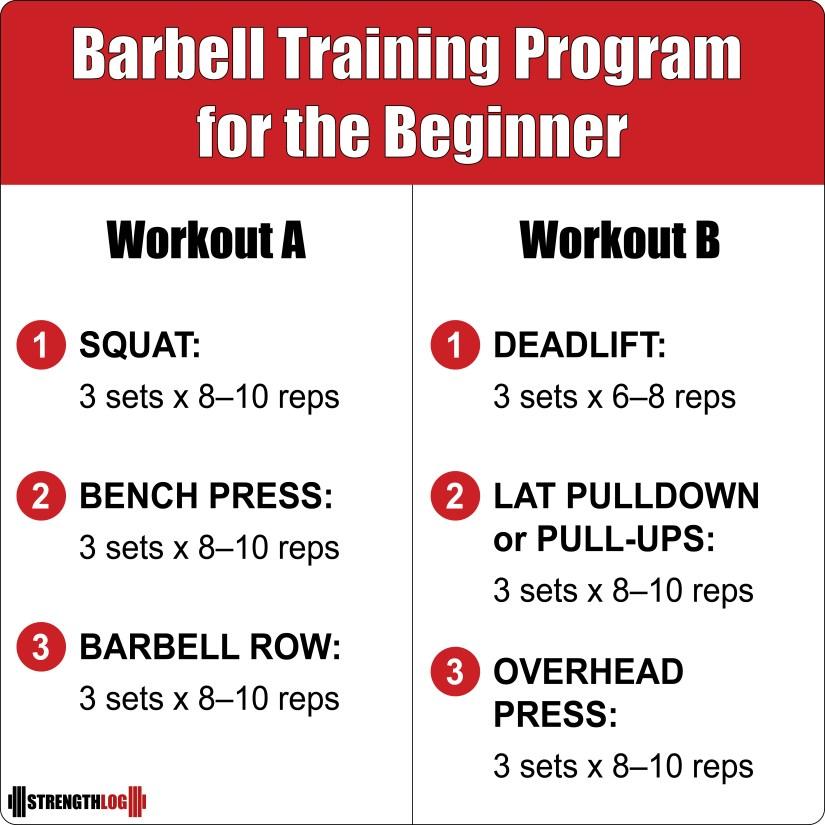 Barbell Training Program for the Beginner