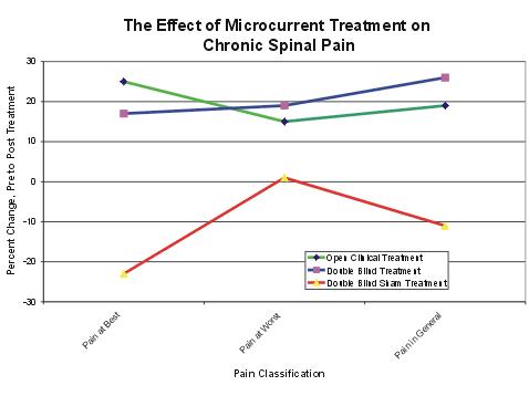 tomazek-graph (2)