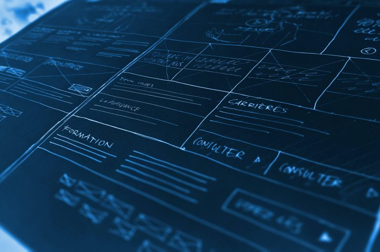 Replace blueprints for agile processes and innovative thinking