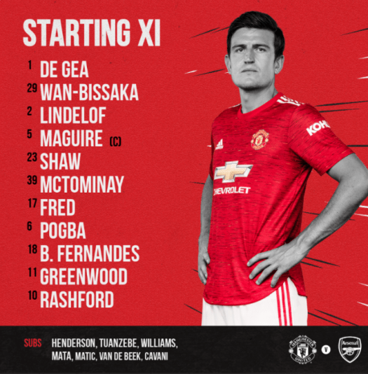CONFIRMED: Manchester United Starting XI vs Arsenal ...