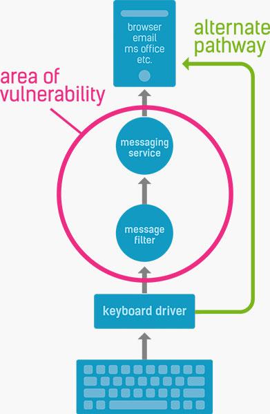 GIDPage_Panel4_Chart-REV