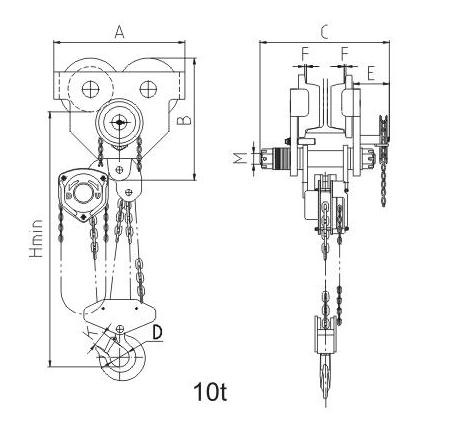 Combined Manual Chain Hoist Transmission Line Stringing