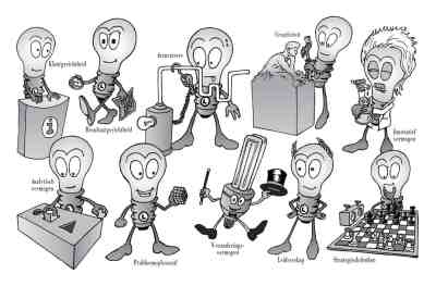 Conceptcartoons competenties