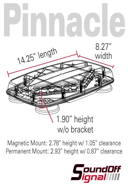 Soundoff Pinnacle Interior Lightbar Wiring Diagram : 50