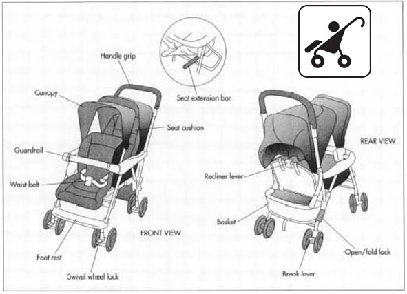Graco Car Seat Canopy Replacement & Graco SnugRide 20 22
