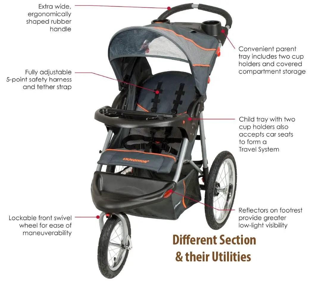 How To Open Baby Trend Stroller