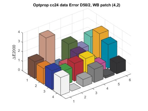 optprop-database-d2000