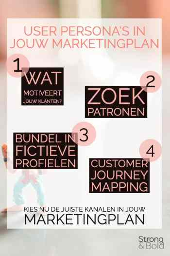 User persona's - Customer journey - Marketing - infographic