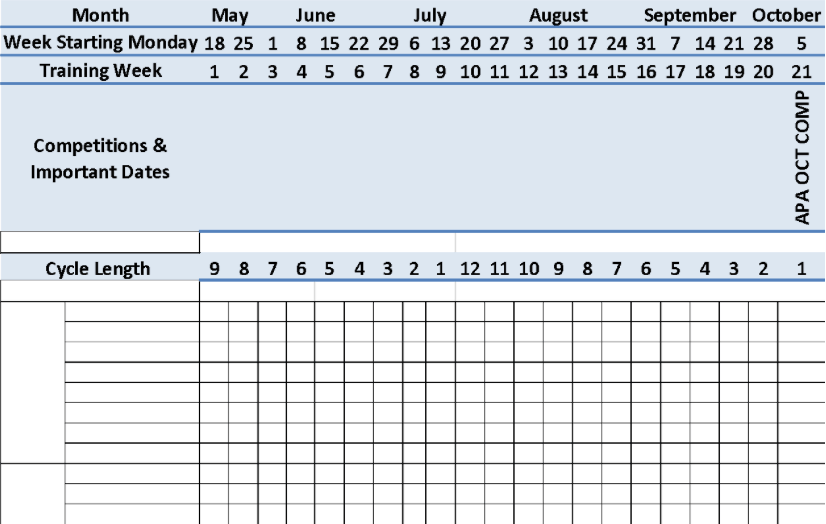 How to Create a Yearly Training Plan • Stronger by Science