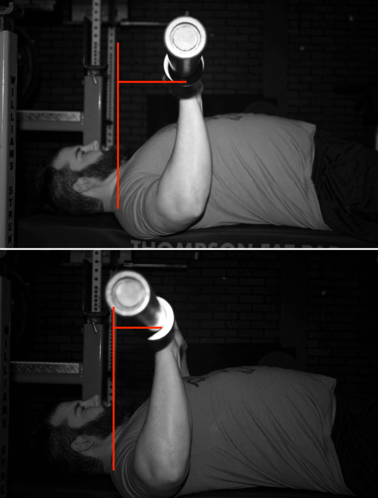 Bench Shoulder Flexor Moment Arm