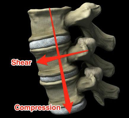 Otimizando a saúde das costas
