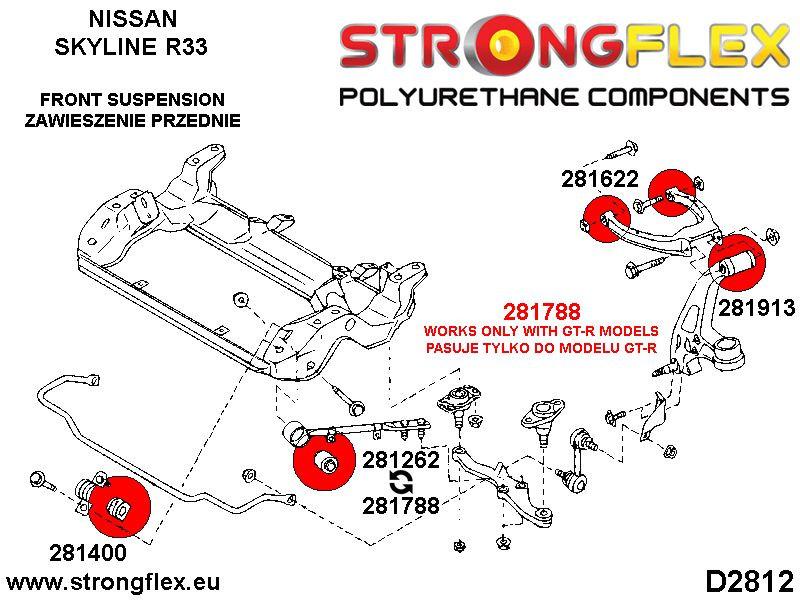 hight resolution of 031248b front anti roll bar bush 21 5 30 8mm polyurethane strongflex eu