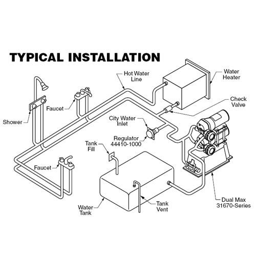 24v dc dual pressure pump system