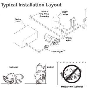 Jabsco Par-Max PLUS pressure pump installation