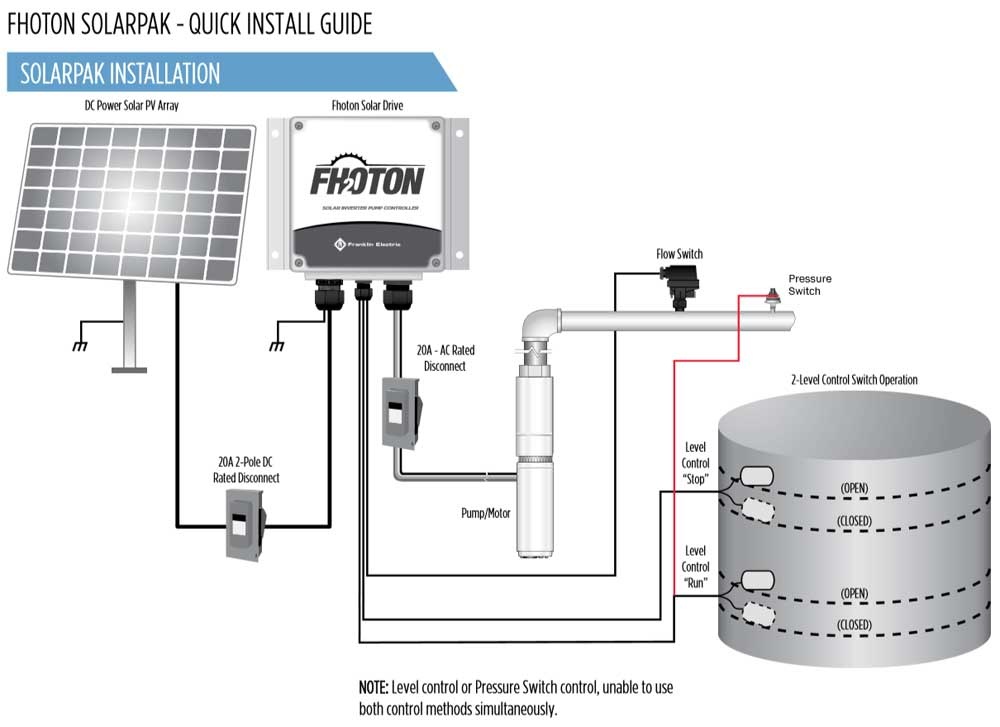 Fhoton installation diagram