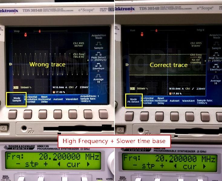 利用高頻率、低時基 來觀察peak detect的作用