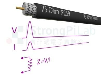 75Ohm 指的是觀察點看進去的等校電阻