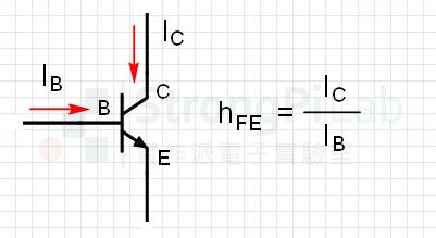 三用電表-電晶體的增益計算