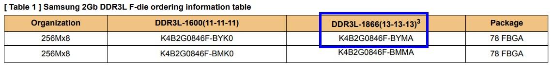 DDR3 Module 顆粒規格比模組高