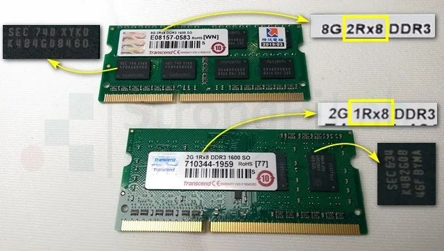 2Rx8 and 1Rx8 DDR3 SODIMM記憶體模組
