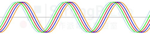 Waveform phase shift