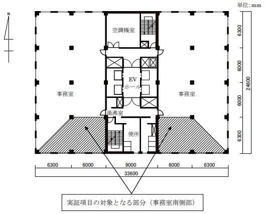 RC建築物實際測試平面圖