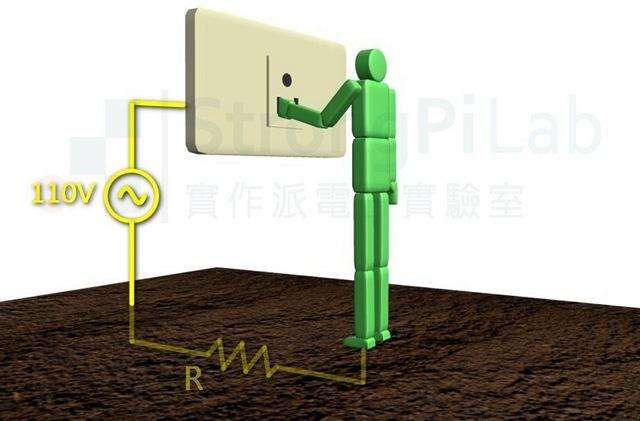110V觸電 要形成電流迴路