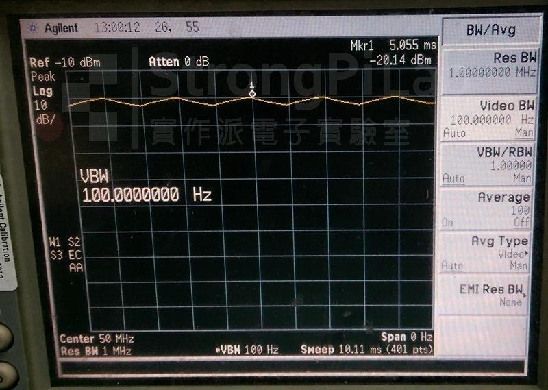 Zero span VBW=100Hz