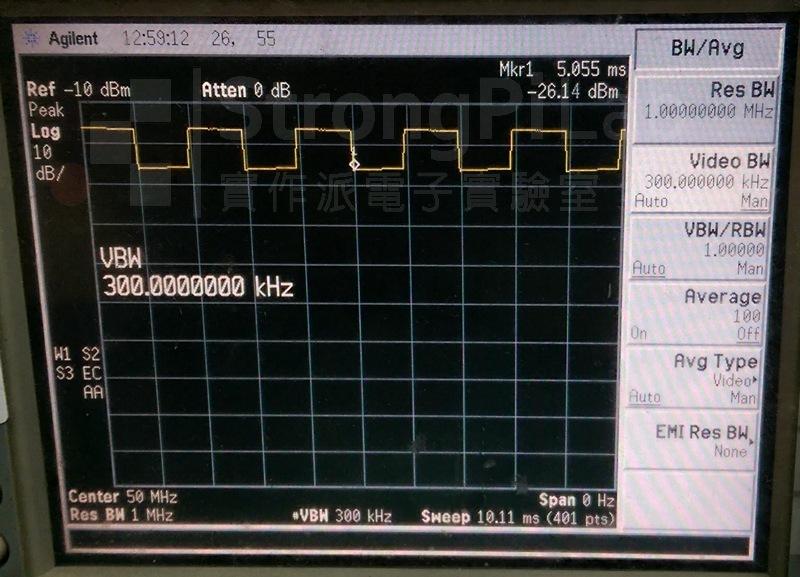 Zero span VBW=300KHz