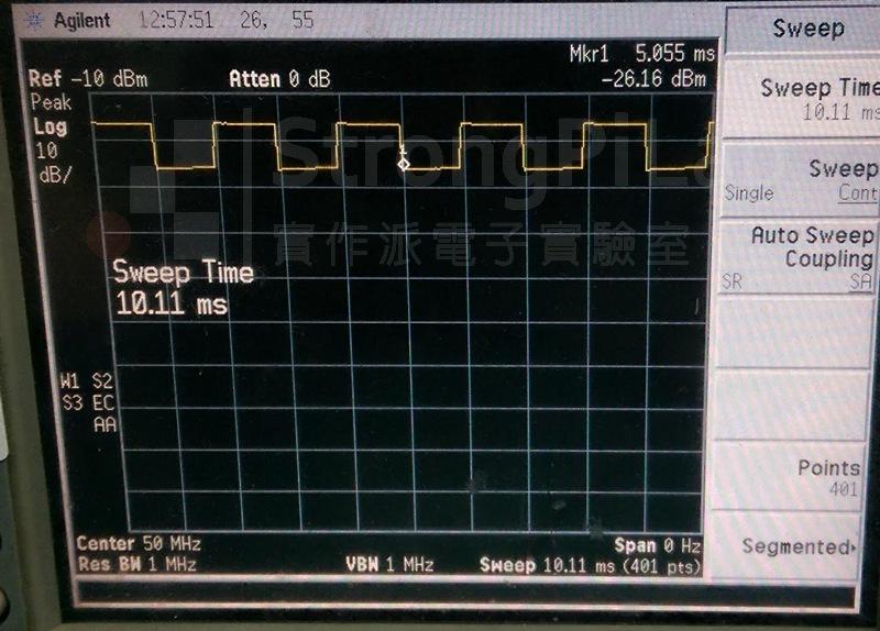 Zero span for square AM signal