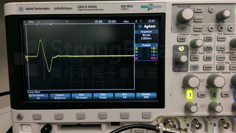 端點為Short的情況之下,左邊的Pulse為入射波,右邊負的是反射波