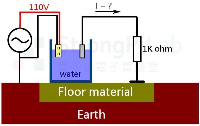 水中電流的實驗環境設定