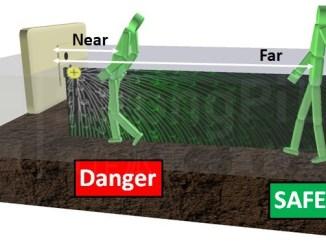 在水中越靠近電源越容易 觸電
