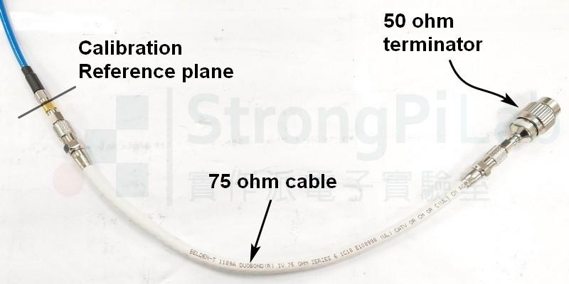 將50 ohm堵頭串接75 ohm同軸電纜做測試