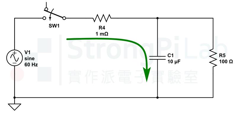 電容會造成開電瞬間的 湧浪電流