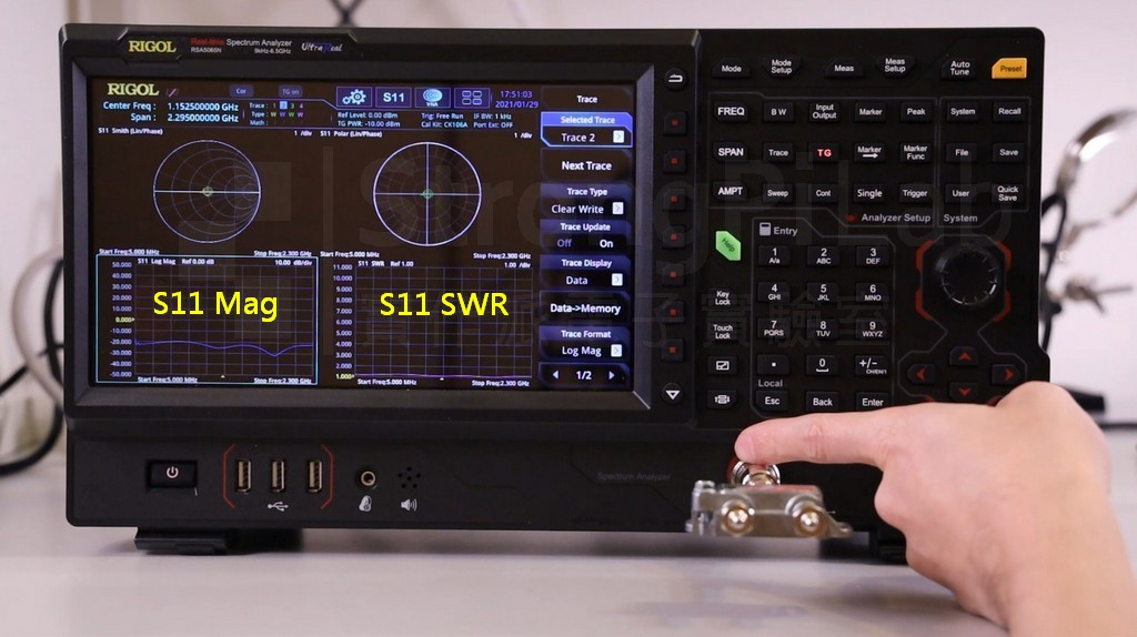 分配器 的S11頻率響應