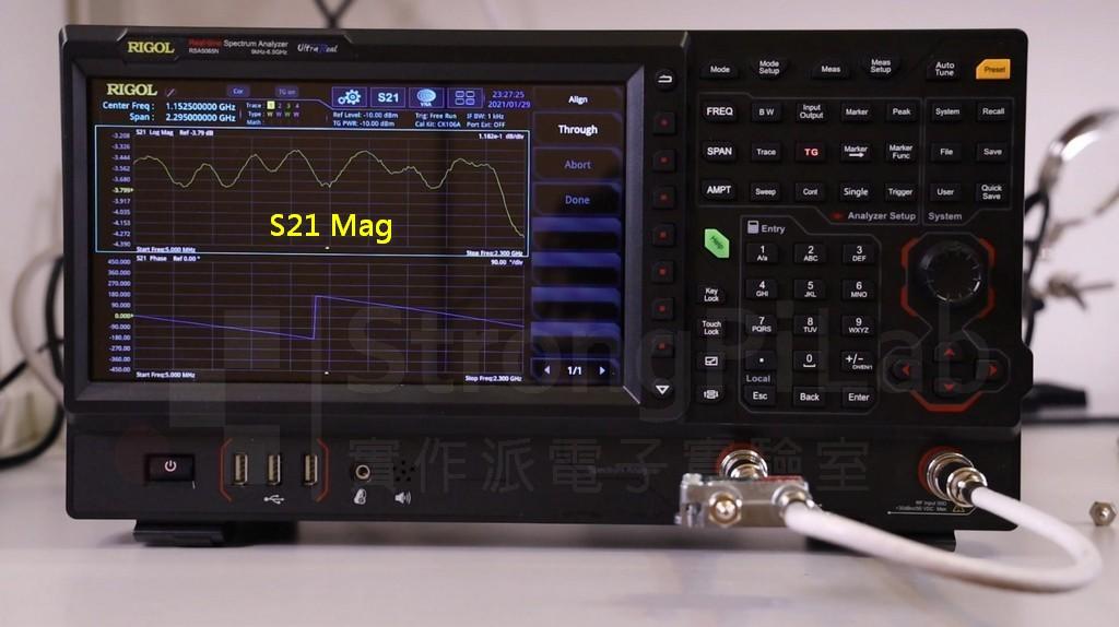 分配器 S21的頻率響應圖