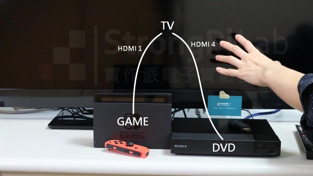 HDMI CEC的測試環境與接線