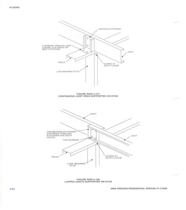 Structural Design of Light Gauge Steel / Cold-formed Steel