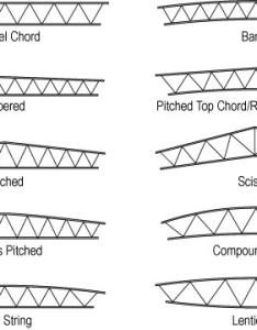 Open web truss profiles parallel chord also structure magazine long span trusses rh structuremag