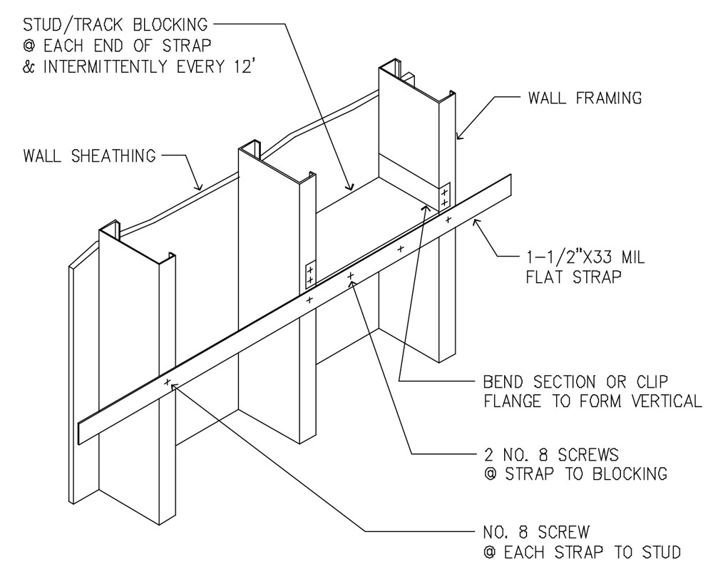 Cold Formed Metal Framing Strapping