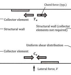 figure 1 diaphragm force distribution  [ 1200 x 905 Pixel ]