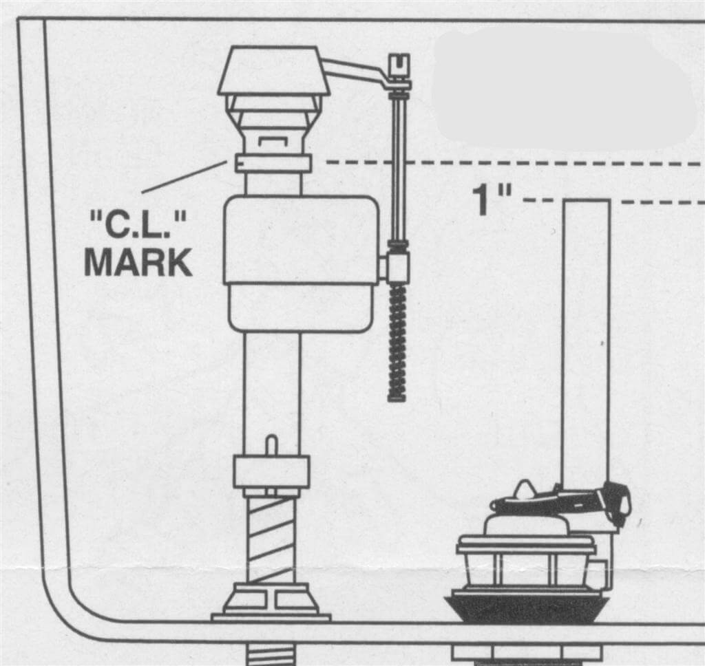 diagram of a toilet flush system clam labeled p trap get free image about wiring