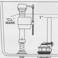 Toilet Repair Parts Diagram Car Capacitor Wiring Fixing An Improper Air Gap On A Ballcock